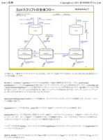 図表と詳しいノートで構成されたトレーニングテキスト